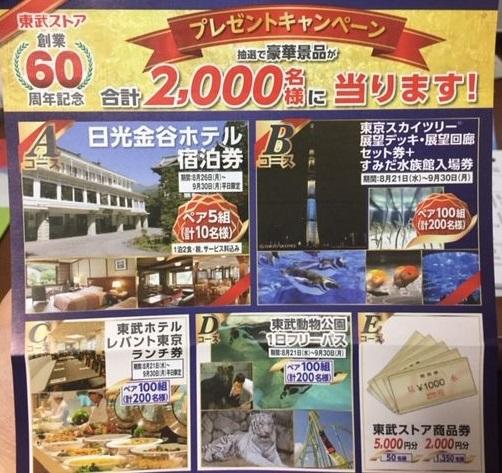 東武ストア60周年キャンペーン懸賞